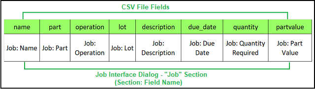 CSV_File-Job_Dialog_Map_Job_Section-test.png