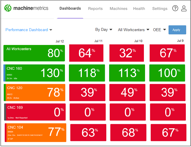 Performance_Dashboard_680px.png