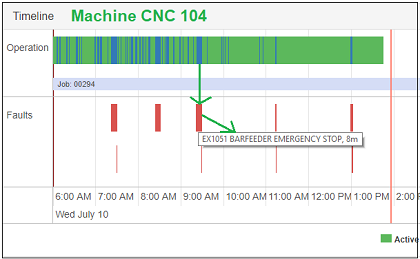 Timeline_Dashboard_Faults_hover_text_CNC_104.png
