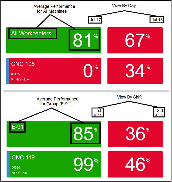 Performance_Dashboard_Average_Performance_Tiles.png