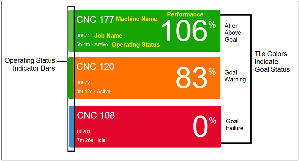 Performance_Dashboard_Machine_Performance_Tiles.png