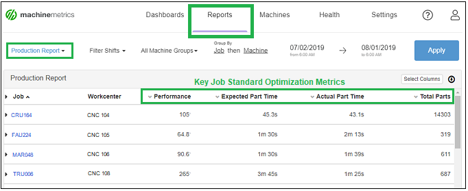 Job_Standard_Optimization_Production_Report-Key_Metrics_Only.png