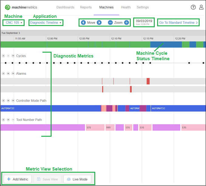 Diagnostic_Timeline_Page_680px_Markup.png