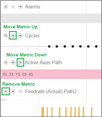 Diagnostic_Timeline_Page_Moving_and_Removing_Metrics.png