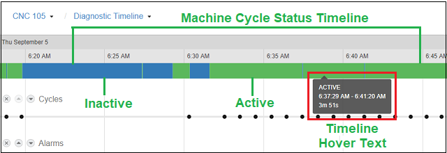 Diagnostic_Timeline_Page_Machine_Cycle_Status_Timeline_Intro.png