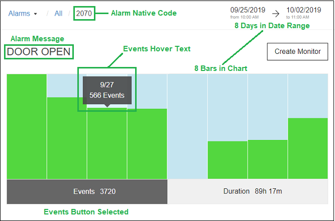 Alarms_Application_Alarm_Summary_Page_Events_Bar_Chart_Markup.png