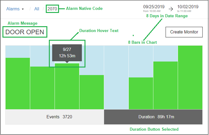 Alarms_Application_Alarm_Summary_Page_Duration_Bar_Chart_Markup.png