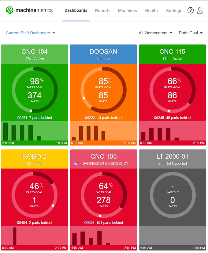 Unified_App_Dashboards_Page-680px_Hz.png