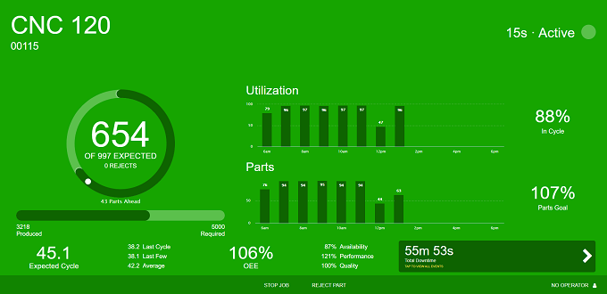 Tablets_Application_Dashboard_View_Performance_Example.png